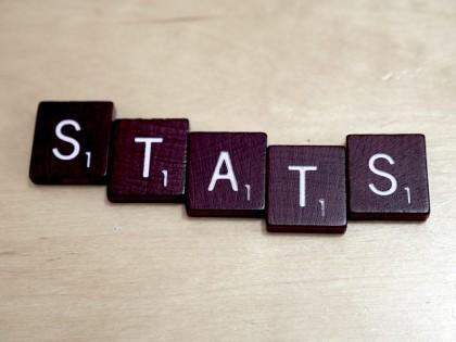 surprising gynecomastia statistics